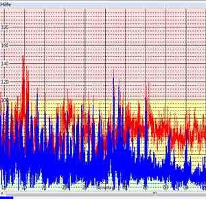elektromagnetische Strahlung Grafik